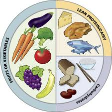 Nutrition-7